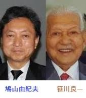 笹川良一と鳩山由紀夫